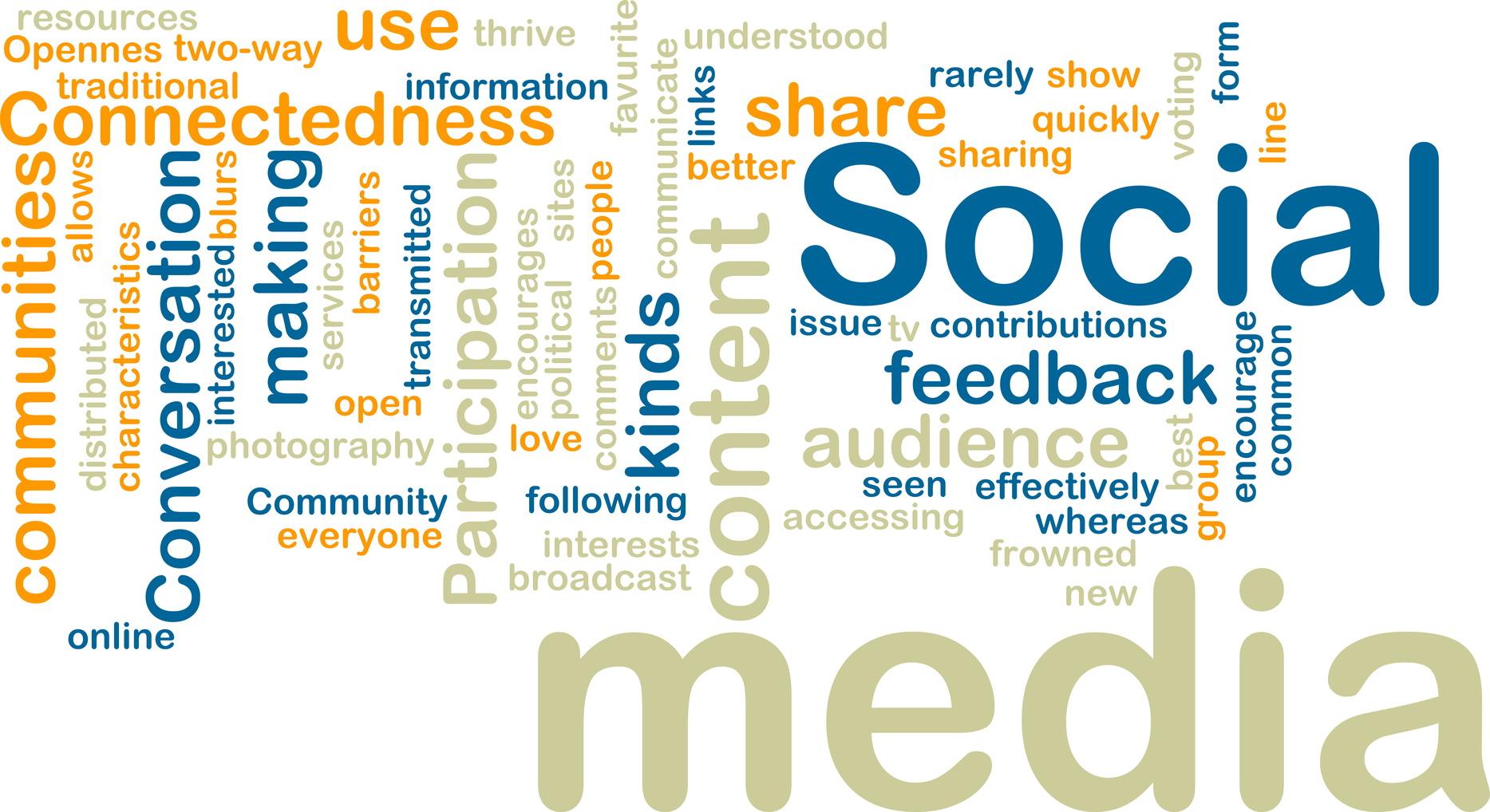 Still Wondering if Social Media Marketing is Worth it?